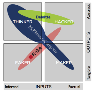 thinker maker sample logos