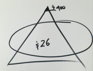 &$26 pyramid