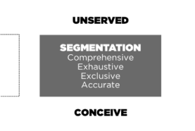 &6 segmentation