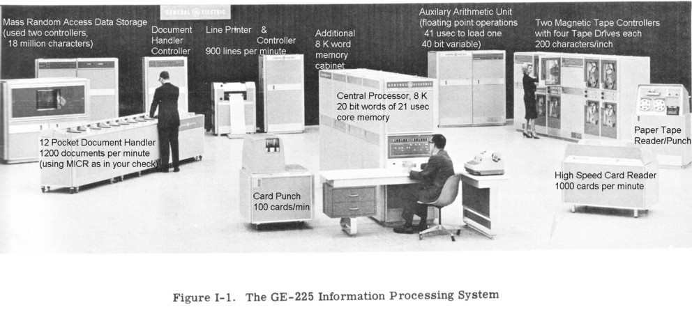 GE-225-SystemPicture-