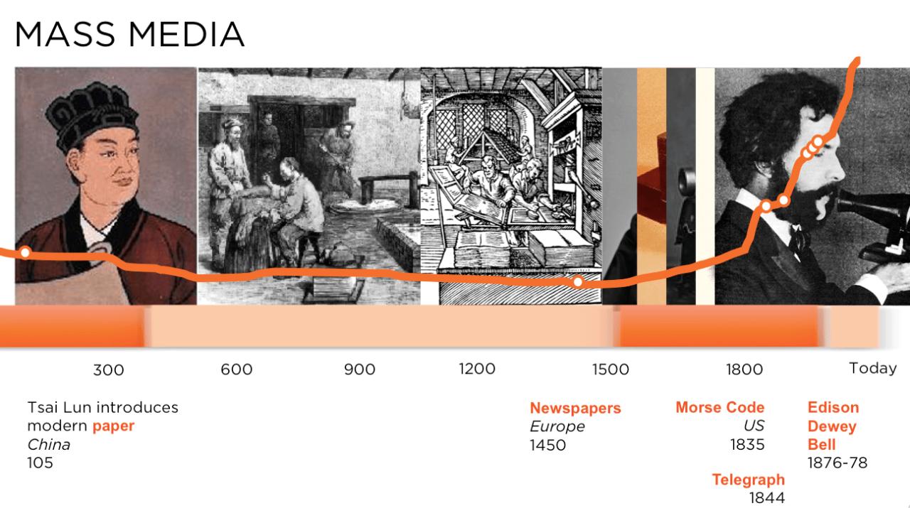mass-media.png